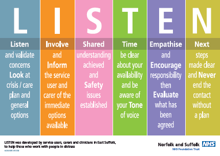Helping staff to 'Listen'